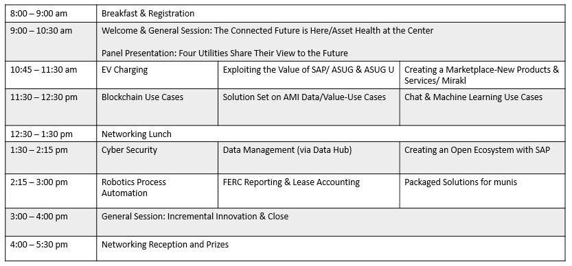 2019 SW Utility Day draft agenda